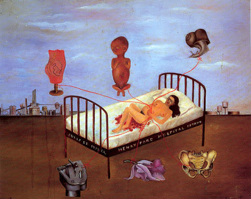 The Flying Bed, Φρίντα Κάλο, Banco de Mexico Diego Rivera and Frida Kahlo Museum Trust