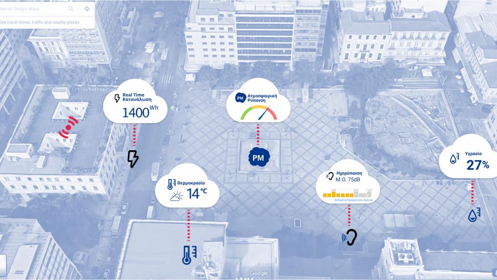 Οι αισθητήρες του Project Αθηνά στην πλατεία Κοτζιά ανιχνεύουν τα επίπεδα υγρασίας και θερμοκρασίας του αέρα, της ηχορύπανσης και της καθαριότητας της ατμόσφαιρας